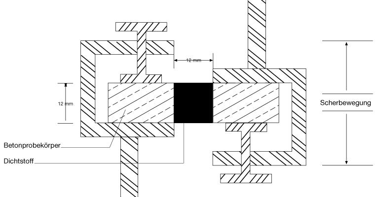 13 Prüfungen der Funktionseigenschaften in IVD-Merkblatt 1 - Abdichtung von Bodenfugen mit elastischen Dichtstoffen auf www.abdichten.de
