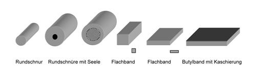 4 Lieferformen, Abmessungen, Sortimente in IVD-Merkblatt 5 - Abdichtungen mit Butylbändern auf www.abdichten.de