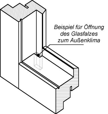 4 Konstruktive Voraussetzungen  in IVD-Merkblatt 10 - Glasabdichtung am Holzfenster mit Dichtstoffen auf www.abdichten.de