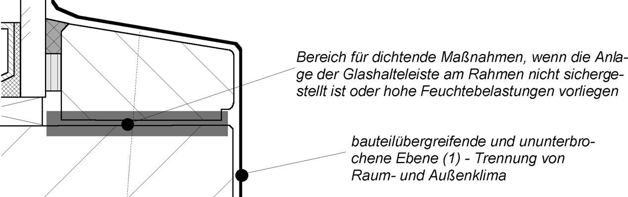 4 Konstruktive Voraussetzungen < IVD-Merkblatt 10 - Glasabdichtung ...