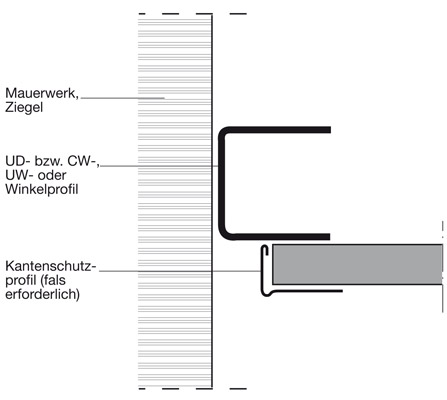 3 Ausführung der Anschlussfugen  in IVD-Merkblatt 16 - Anschlussfugen im Trockenbau auf www.abdichten.de