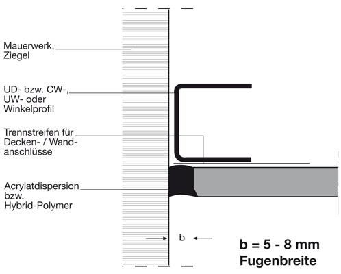 3 ausf hrung der anschlussfugen. Black Bedroom Furniture Sets. Home Design Ideas