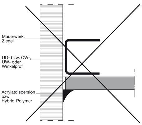 3 Ausfuhrung Der Anschlussfugen Ivd Merkblatt 16 Anschlussfugen