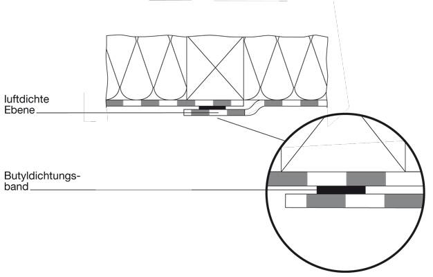 4 Einsatzbeispiele in IVD-Merkblatt 19-2 - Abdichtungen von Fugen und Anschlüssen im Dachbereich (Luftdichte Ebene) auf www.abdichten.de