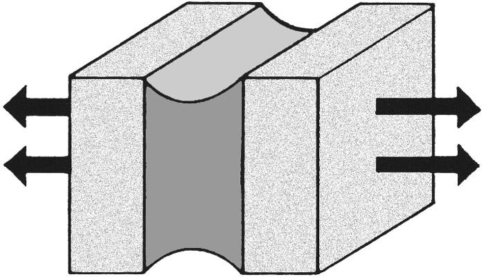 4 Beanspruchungen der Abdichtung in IVD-Merkblatt 22 - Anschlussfugen im Stahl- und Aluminium-Fassadenbau sowie konstruktiven Glasbau auf www.abdichten.de