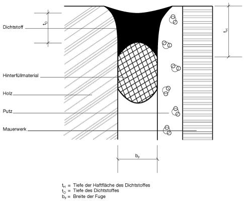4 einsatzbeispiele. Black Bedroom Furniture Sets. Home Design Ideas