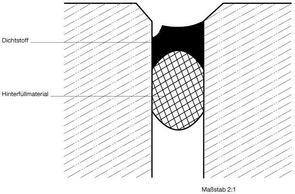 5 Vorbereitung einer Fugensanierung in IVD-Merkblatt 28 - Sanierung von defekten Fugenabdichtungen an der Fassade auf www.abdichten.de